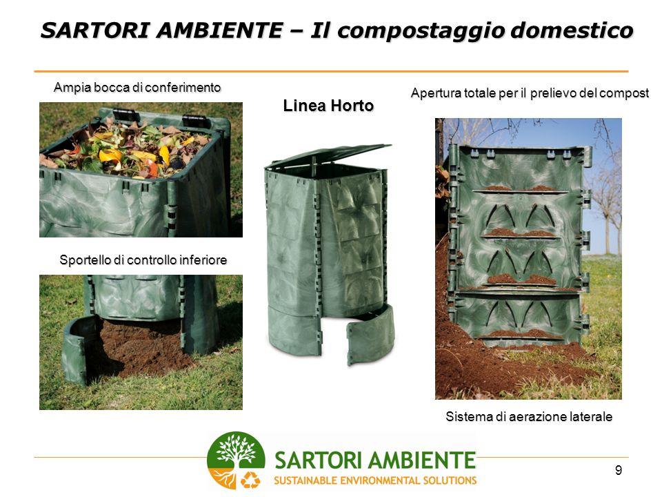 9 SARTORI AMBIENTE – Il compostaggio domestico Linea Horto Ampia bocca di conferimento Sportello di controllo inferiore Apertura totale per il preliev