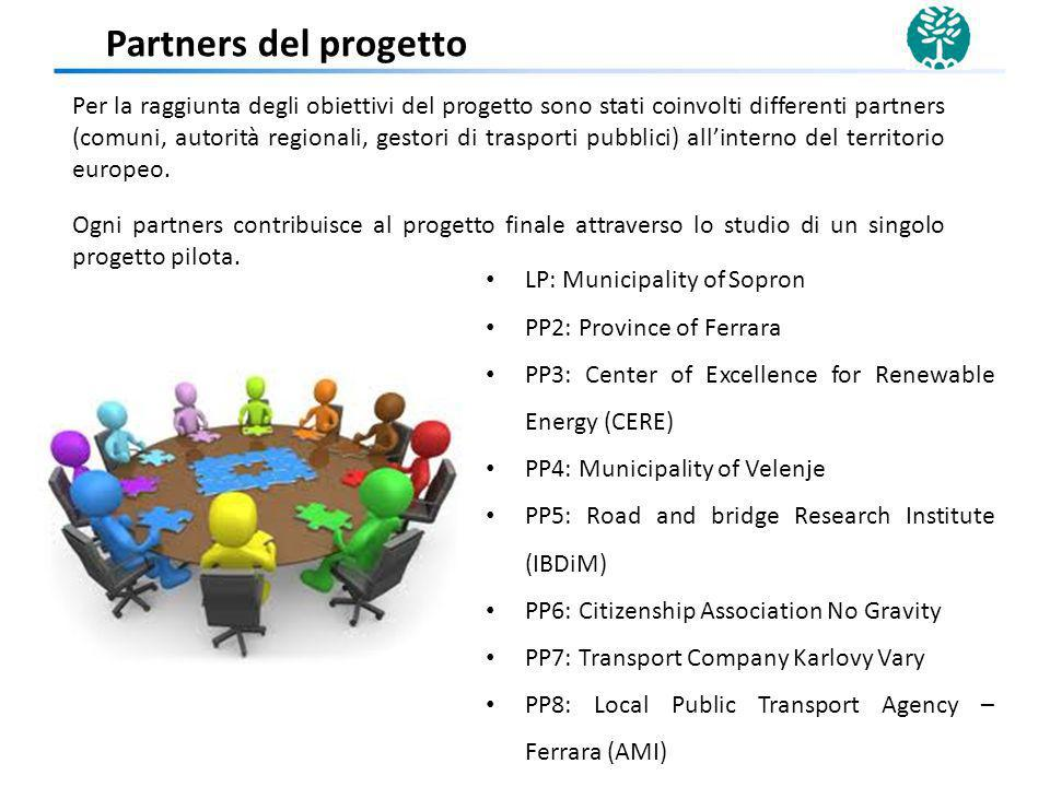 LP: Municipality of Sopron PP2: Province of Ferrara PP3: Center of Excellence for Renewable Energy (CERE) PP4: Municipality of Velenje PP5: Road and b
