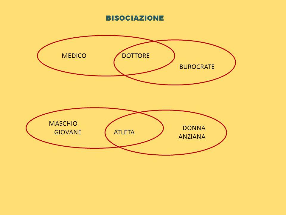 BISOCIAZIONE DONNA ANZIANA MEDICO DOTTORE MASCHIO GIOVANE ATLETA BUROCRATE
