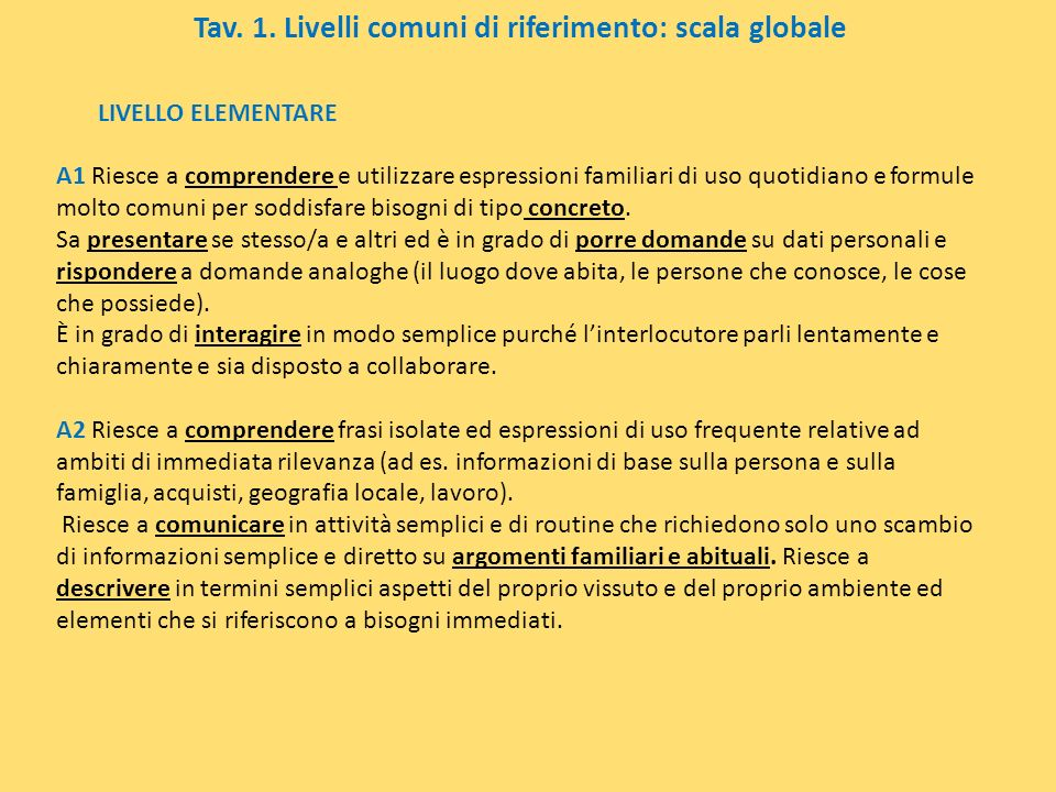 Tav. 1. Livelli comuni di riferimento: scala globale LIVELLO ELEMENTARE A1 Riesce a comprendere e utilizzare espressioni familiari di uso quotidiano e