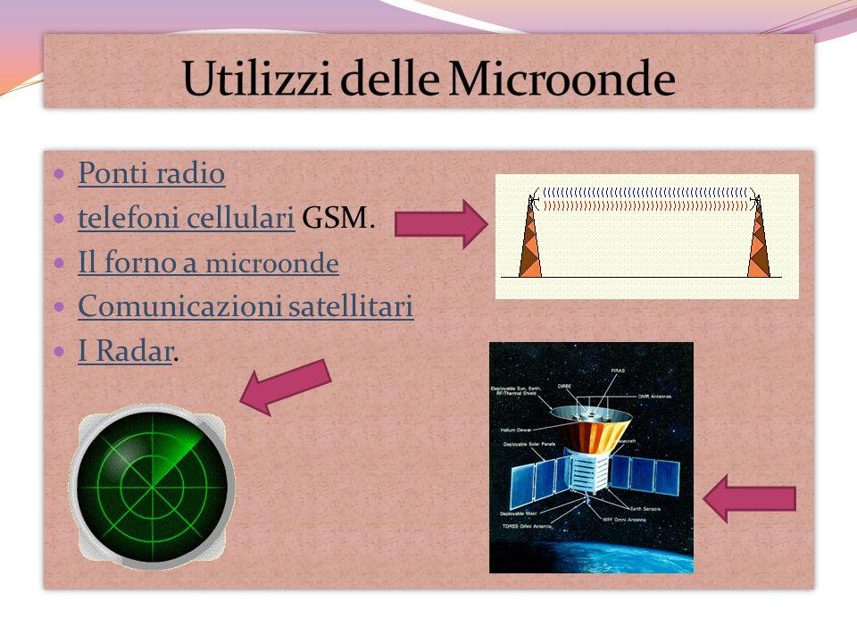 Ponti radio telefoni cellulari GSM. Il forno a microonde Comunicazioni satellitari I Radar. Ponti radio telefoni cellulari GSM. Il forno a microonde C