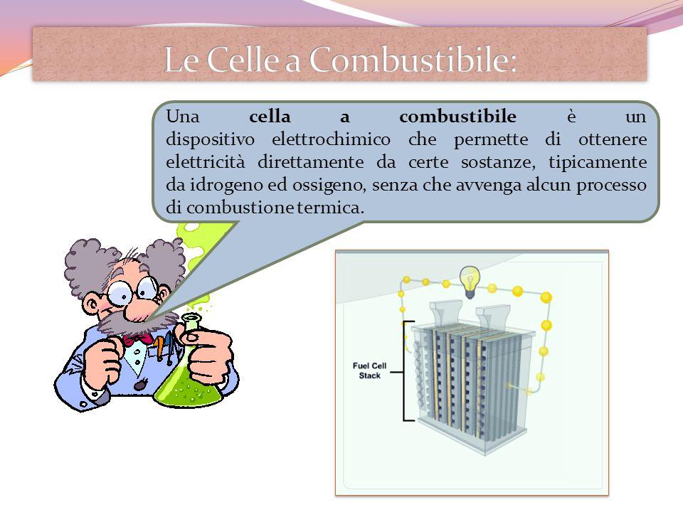 Una cella a combustibile è un dispositivo elettrochimico che permette di ottenere elettricità direttamente da certe sostanze, tipicamente da idrogeno