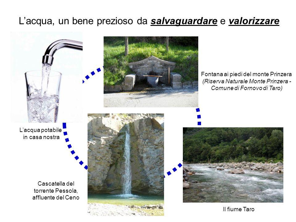 Lacqua, un bene prezioso da salvaguardare e valorizzare Cascatella del torrente Pessola, affluente del Ceno Lacqua potabile in casa nostra Fontana ai