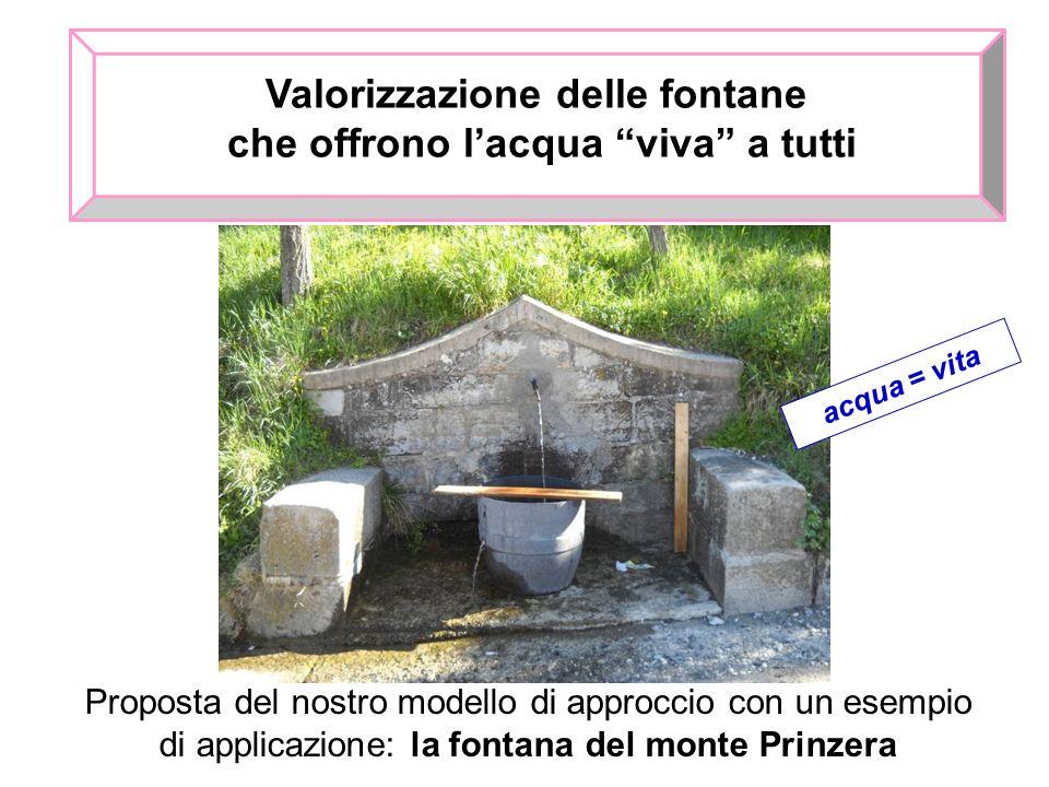 Proposta del nostro modello di approccio con un esempio di applicazione: la fontana del monte Prinzera Valorizzazione delle fontane che offrono lacqua