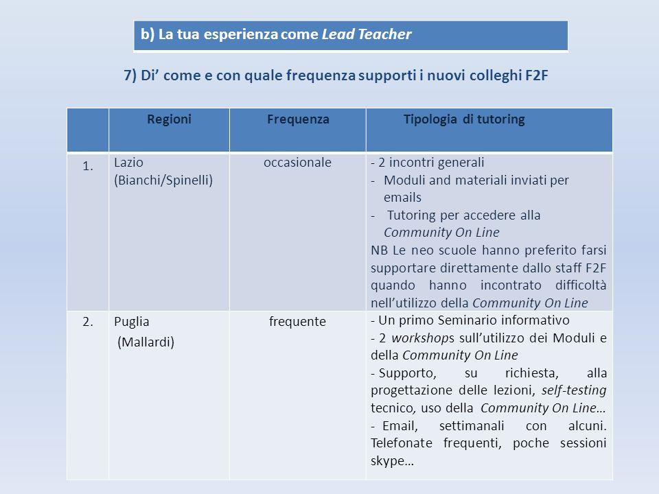 RegioniFrequenzaTipologia di tutoring 1. Lazio (Bianchi/Spinelli) occasionale- 2 incontri generali -Moduli and materiali inviati per emails - Tutoring