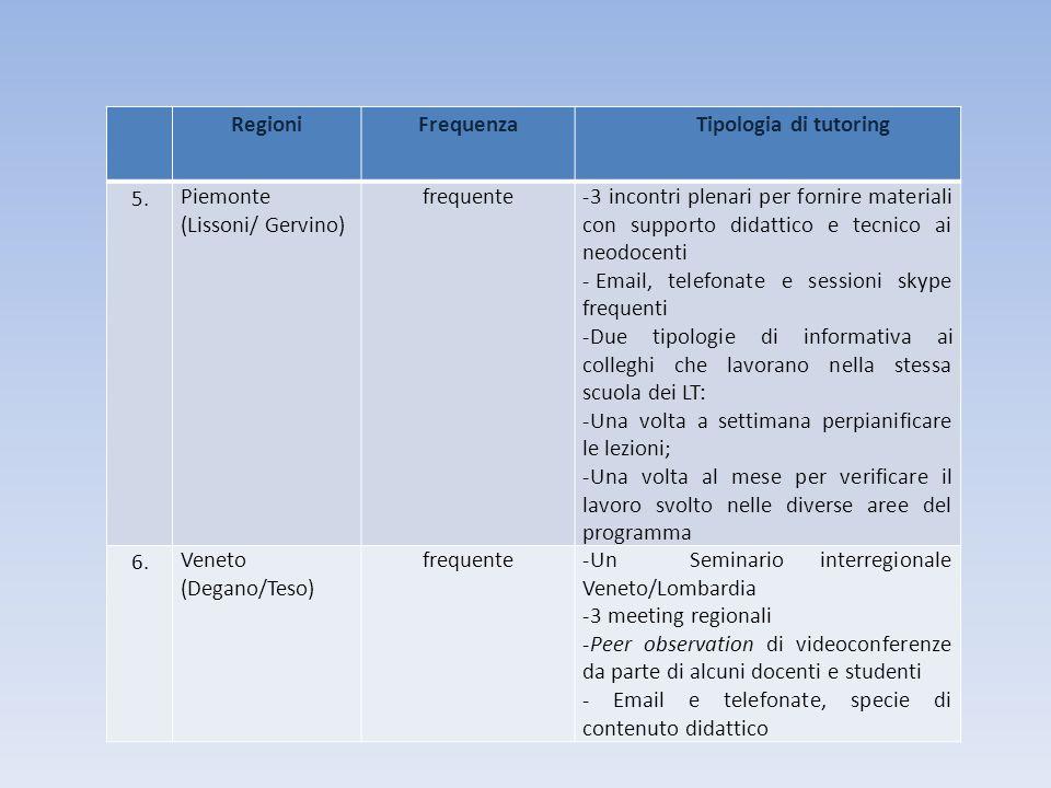RegioniFrequenzaTipologia di tutoring 5. Piemonte (Lissoni/ Gervino) frequente-3 incontri plenari per fornire materiali con supporto didattico e tecni