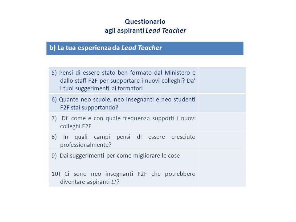 b) La tua esperienza da Lead Teacher 5) Pensi di essere stato ben formato dal Ministero e dallo staff F2F per supportare i nuovi colleghi.