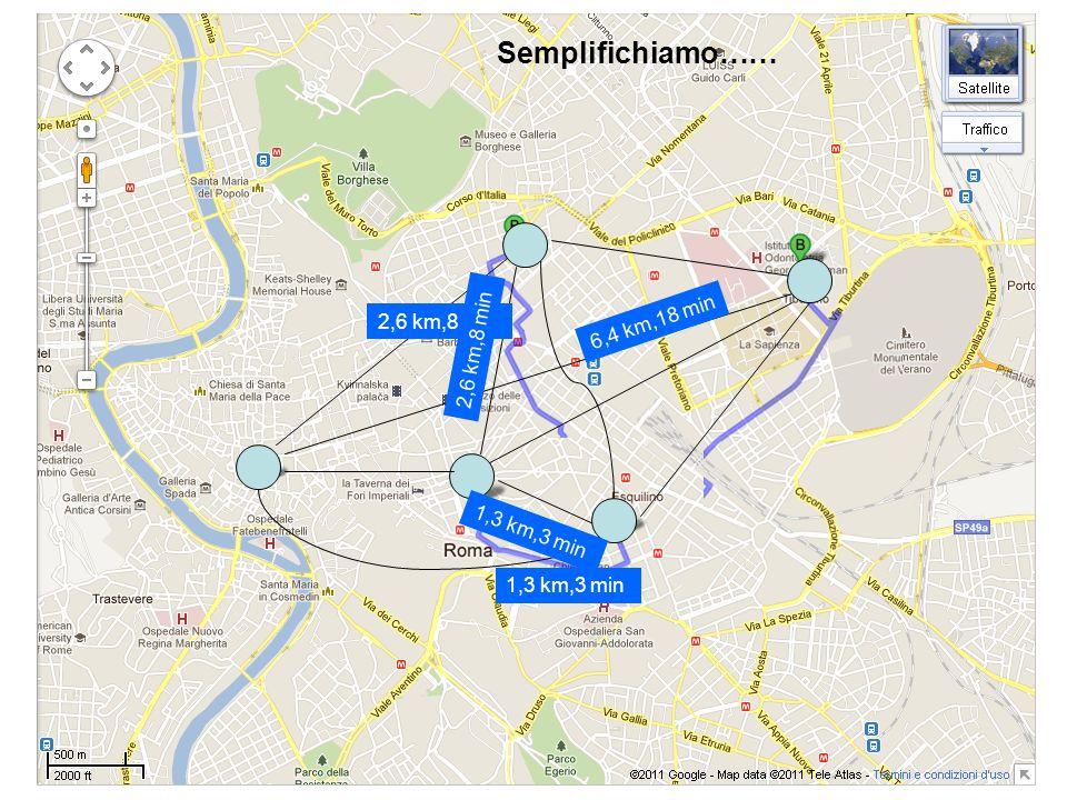 1,3 km,3 min 2,6 km,8 min 1,3 km,3 min 2,6 km,8 min 6,4 km,18 min Semplifichiamo……
