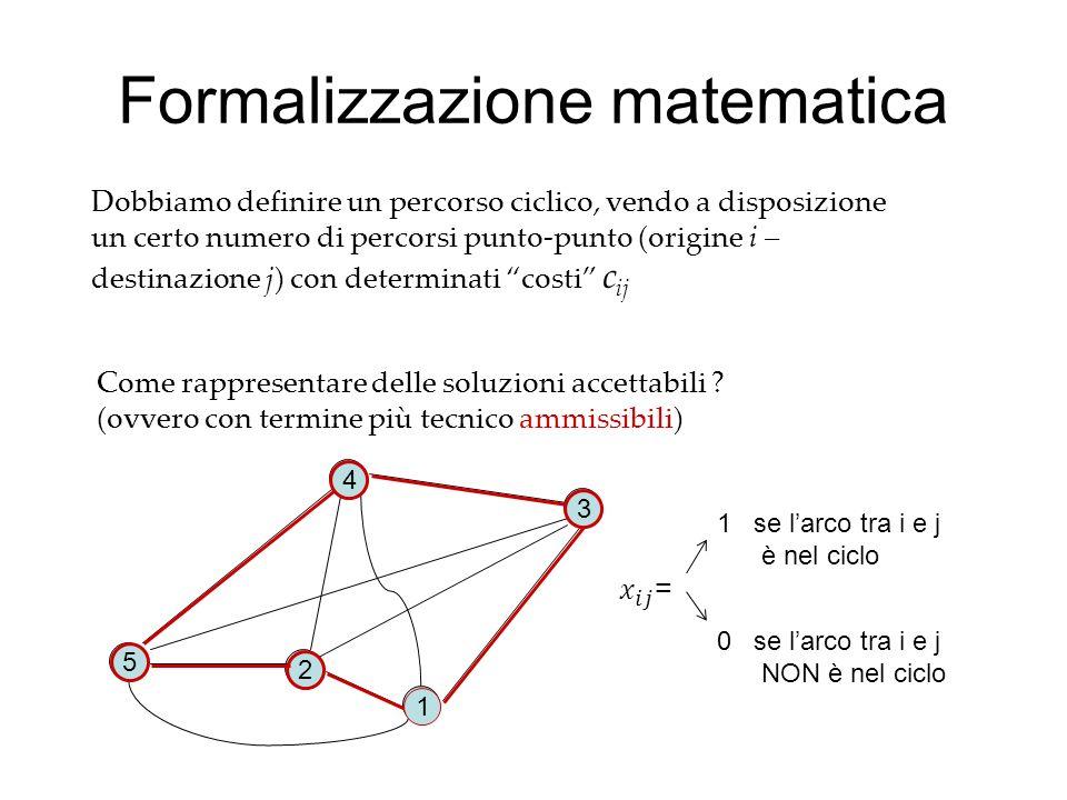 Formalizzazione matematica Dobbiamo definire un percorso ciclico, vendo a disposizione un certo numero di percorsi punto-punto (origine i – destinazione j) con determinati costi c ij Come rappresentare delle soluzioni accettabili .