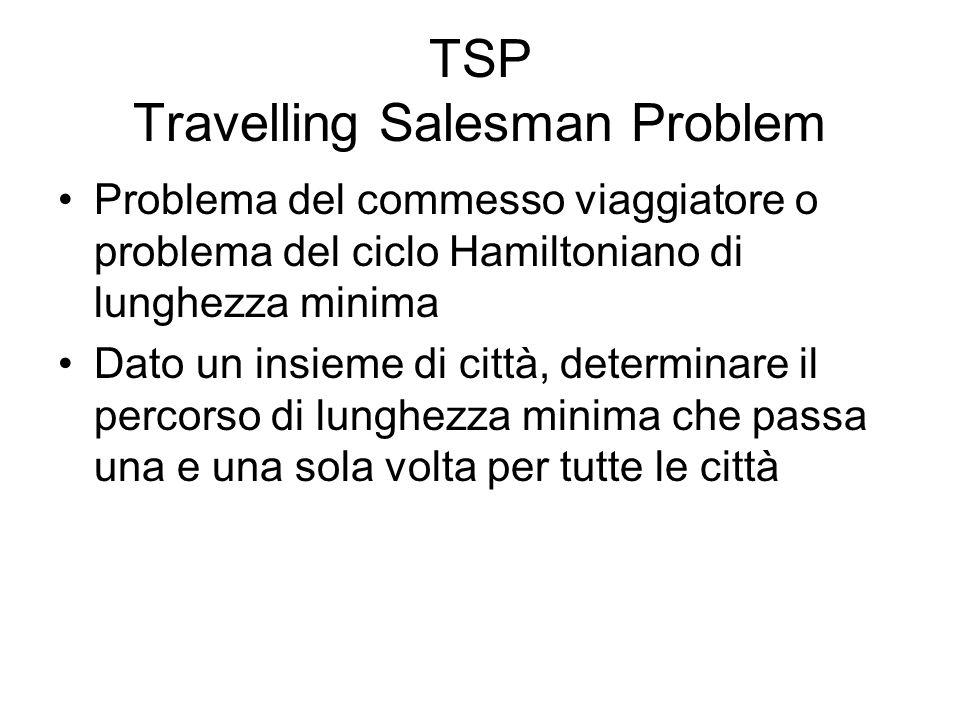 TSP Travelling Salesman Problem Problema del commesso viaggiatore o problema del ciclo Hamiltoniano di lunghezza minima Dato un insieme di città, determinare il percorso di lunghezza minima che passa una e una sola volta per tutte le città