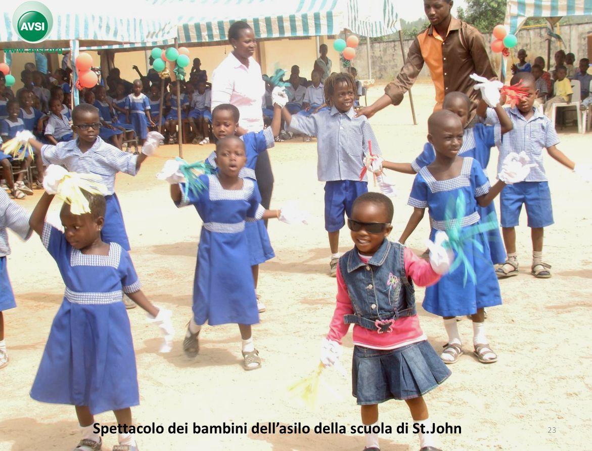 Spettacolo dei bambini dellasilo della scuola di St.John 23