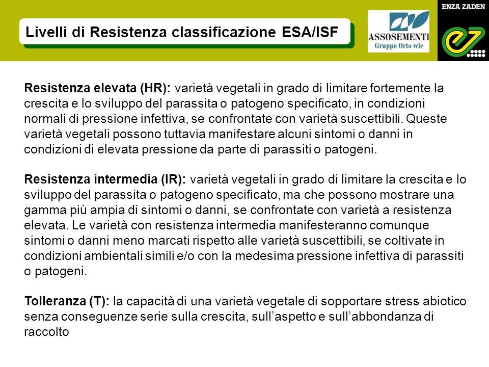 Resistenza elevata (HR): varietà vegetali in grado di limitare fortemente la crescita e lo sviluppo del parassita o patogeno specificato, in condizion