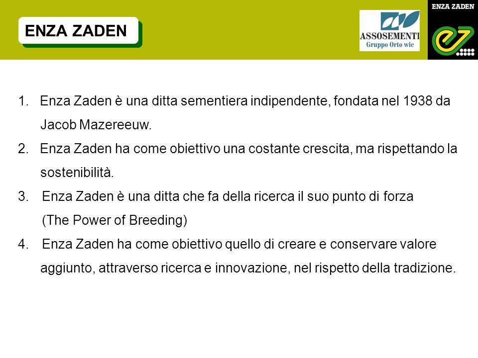 ENZA ZADEN 1. Enza Zaden è una ditta sementiera indipendente, fondata nel 1938 da Jacob Mazereeuw. 2. Enza Zaden ha come obiettivo una costante cresci