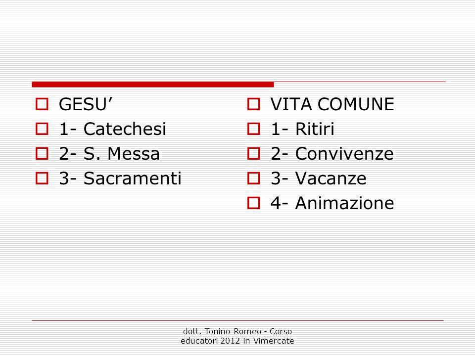 GESU 1- Catechesi 2- S.
