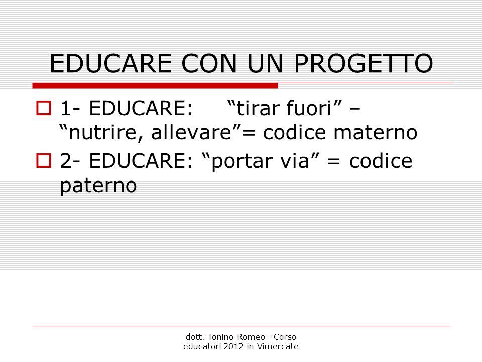 EDUCARE CON UN PROGETTO 1- EDUCARE:tirar fuori – nutrire, allevare= codice materno 2- EDUCARE: portar via = codice paterno dott.