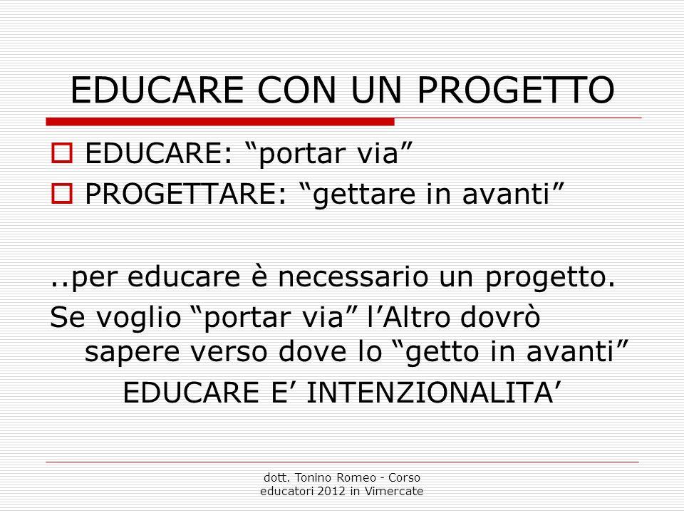 EDUCARE CON UN PROGETTO EDUCARE: portar via PROGETTARE: gettare in avanti..per educare è necessario un progetto.
