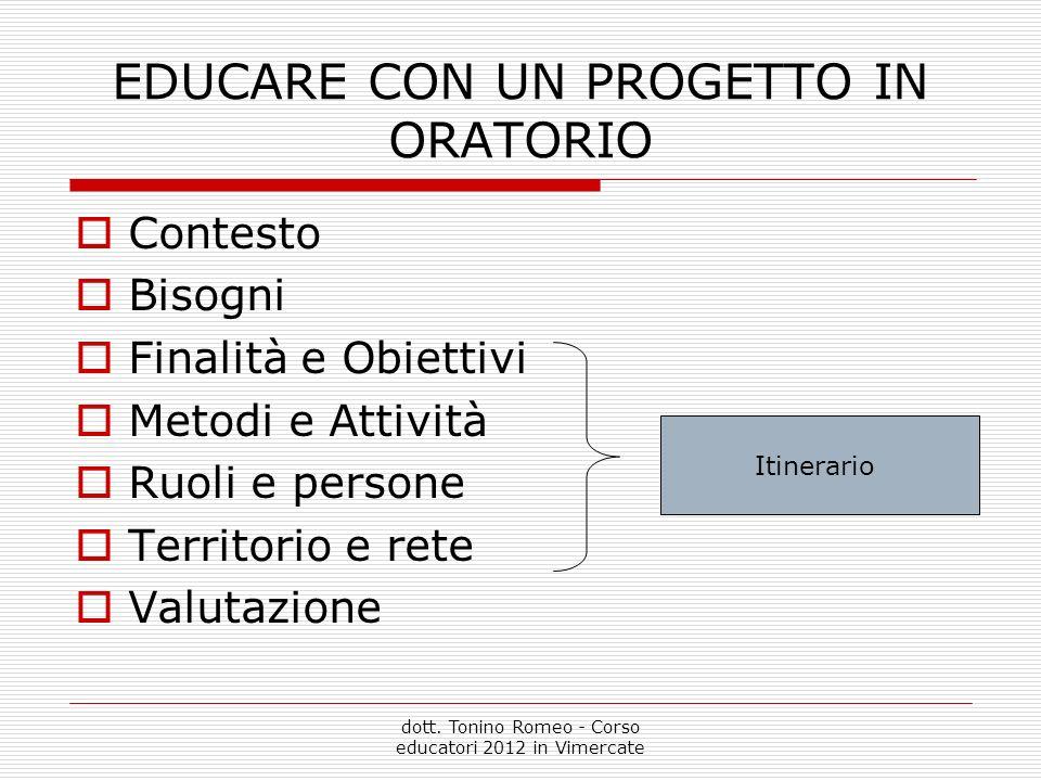 EDUCARE CON UN PROGETTO IN ORATORIO CATECHESI VITA COMUNE ESPERIENZE DI CARITA - POVERI, ULTIMI, SULLA SOGLIA -ORATORIO ESTIVO dott.