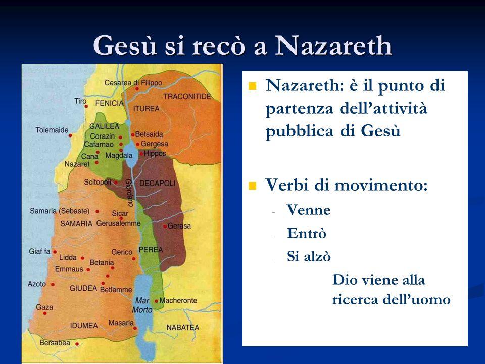 Gesù si recò a Nazareth Nazareth: è il punto di partenza dellattività pubblica di Gesù Verbi di movimento: --V--Venne --E--Entrò --S--Si alzò Dio vien