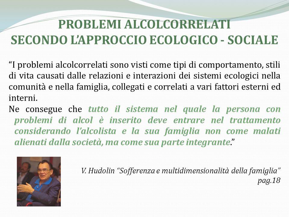 PROBLEMA ALCOLCORRELATO Disturbo nei sistemi ecologici-sociali in cui luomo è inserito, cioè la comunità in cui vive e lavora.