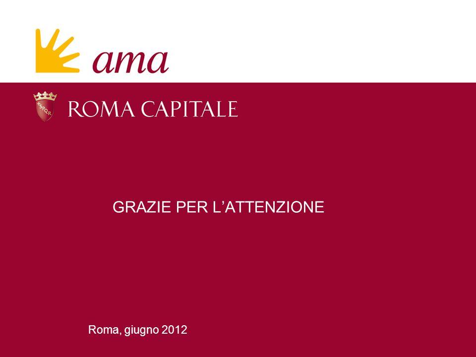Roma, giugno 2012 GRAZIE PER LATTENZIONE