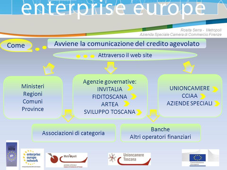 Avviene la comunicazione del credito agevolato Rosita Serra - Metropoli Azienda Speciale Camera di Commercio Firenze Come Agenzie governative: INVITAL
