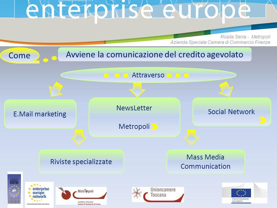 Avviene la comunicazione del credito agevolato Rosita Serra - Metropoli Azienda Speciale Camera di Commercio Firenze Come NewsLetter Metropoli Riviste