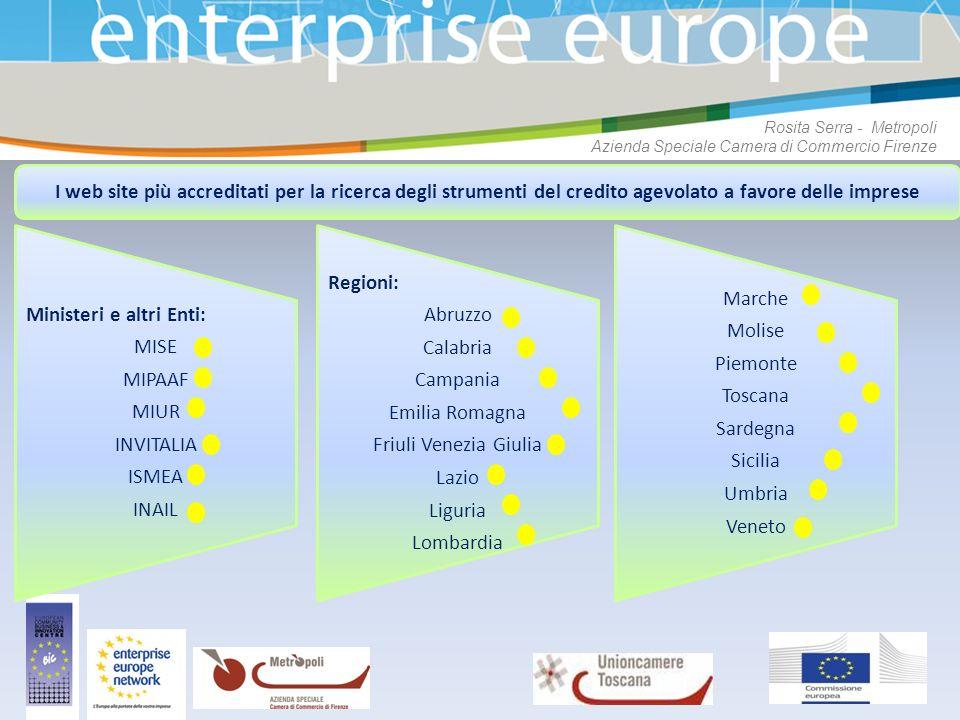 Rosita Serra - Metropoli Azienda Speciale Camera di Commercio Firenze Ministeri e altri Enti: MISE MIPAAF MIUR INVITALIA ISMEA INAIL Regioni: Abruzzo