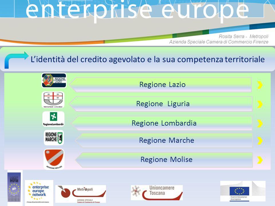 Lidentità del credito agevolato e la sua competenza territoriale Regione Lazio Regione Liguria Regione Lombardia Regione Marche Regione Molise Rosita
