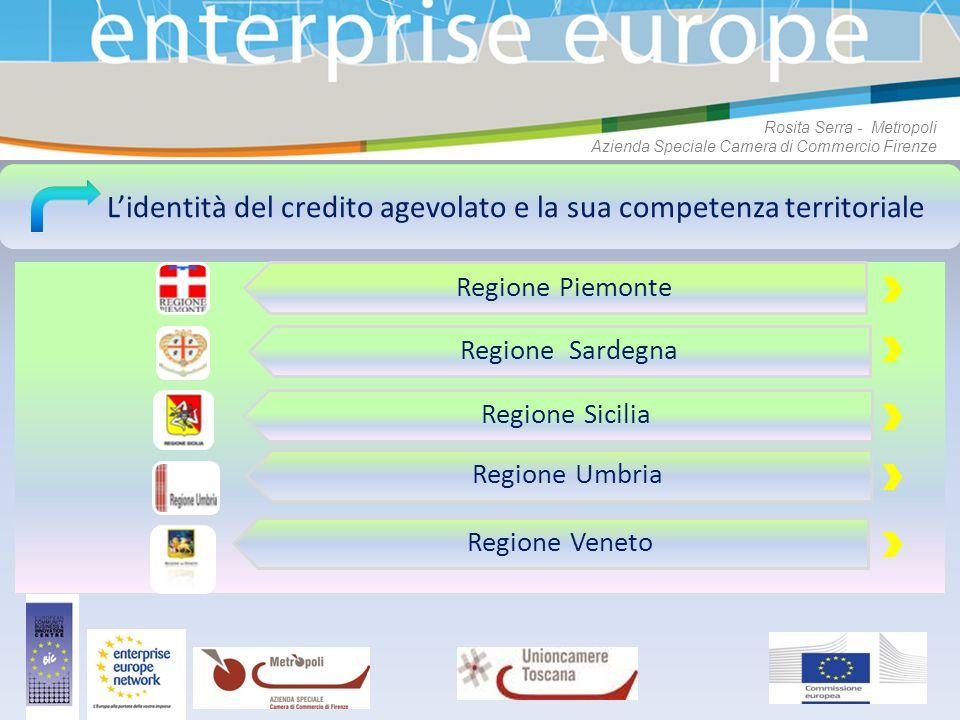 Lidentità del credito agevolato e la sua competenza territoriale Regione Piemonte Regione Sardegna Regione Sicilia Regione Umbria Regione Veneto Rosit