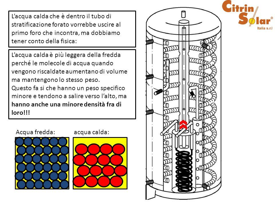 60°C Lacqua calda quindi vorrebbe uscire, ma trova fuori dal tubo lacqua fredda, che è più densa della calda, che glielo impedisce.