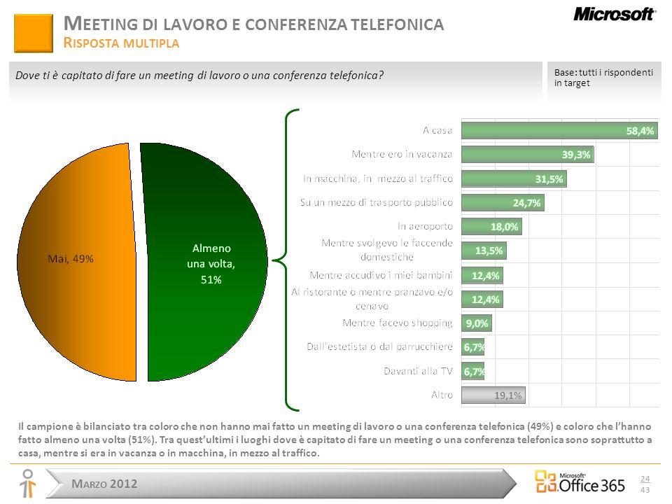 M ARZO 2012 24 43 M EETING DI LAVORO E CONFERENZA TELEFONICA R ISPOSTA MULTIPLA Il campione è bilanciato tra coloro che non hanno mai fatto un meeting di lavoro o una conferenza telefonica (49%) e coloro che lhanno fatto almeno una volta (51%).