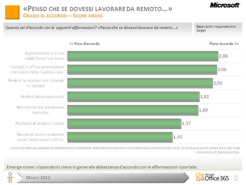 M ARZO 2012 27 43 Emerge come i rispondenti siano in generale abbastanza daccordo con le affermazioni riportate.