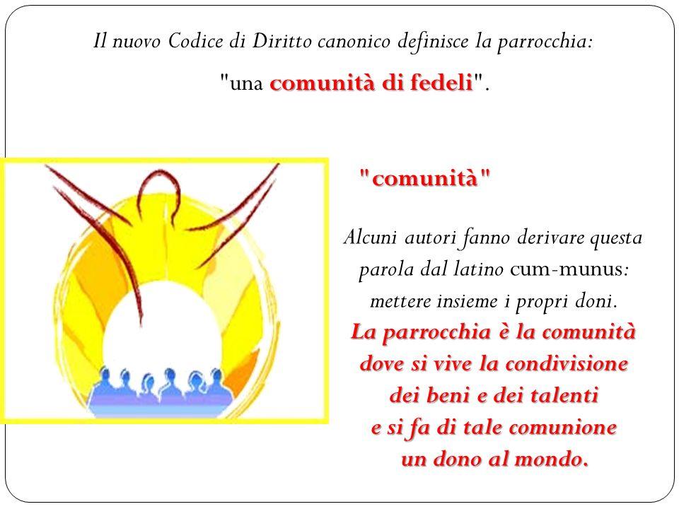 Il nuovo Codice di Diritto canonico definisce la parrocchia: Alcuni autori fanno derivare questa parola dal latino cum-munus: mettere insieme i propri