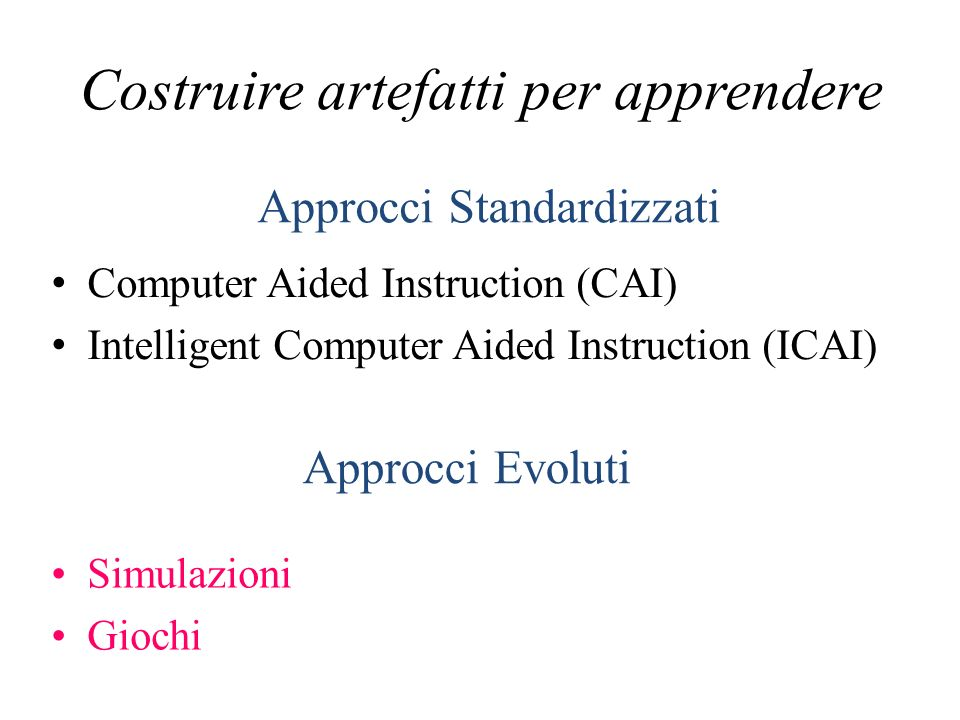 Costruire artefatti per apprendere Computer Aided Instruction (CAI) Intelligent Computer Aided Instruction (ICAI) Approcci Standardizzati Approcci Evo