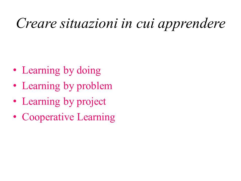 Creare situazioni in cui apprendere Learning by doing Learning by problem Learning by project Cooperative Learning
