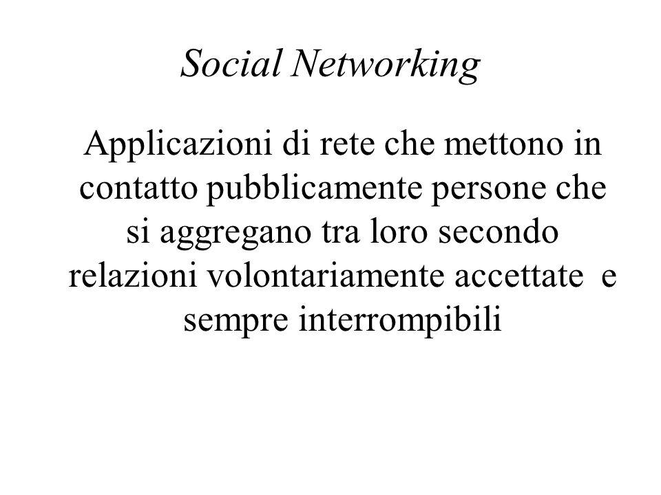 Social Networking Applicazioni di rete che mettono in contatto pubblicamente persone che si aggregano tra loro secondo relazioni volontariamente accet