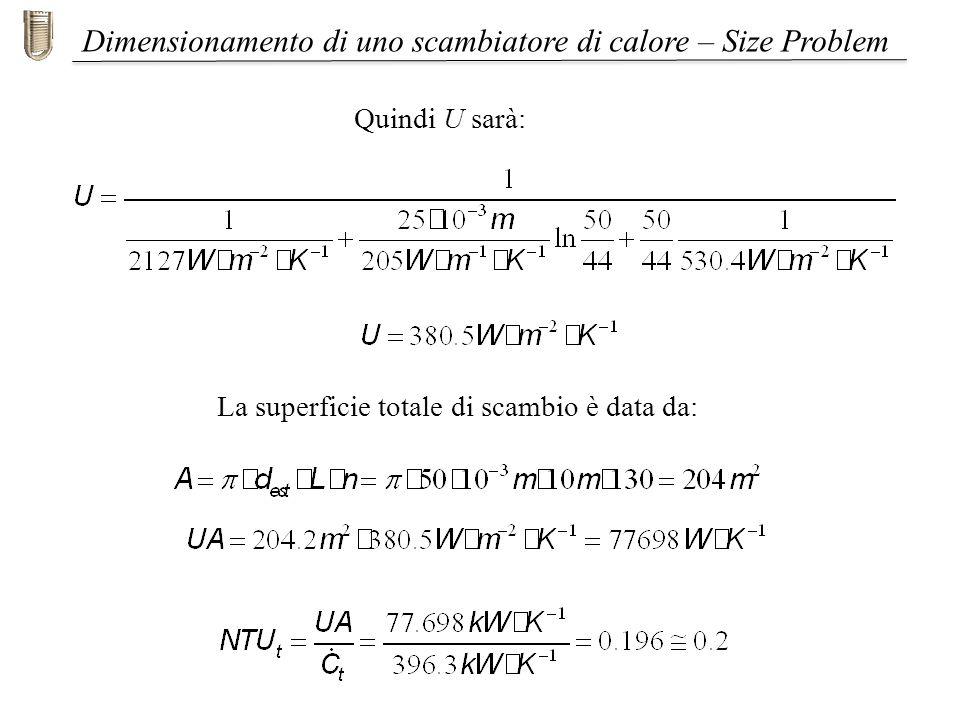 Dimensionamento di uno scambiatore di calore – Size Problem Quindi U sarà: La superficie totale di scambio è data da: