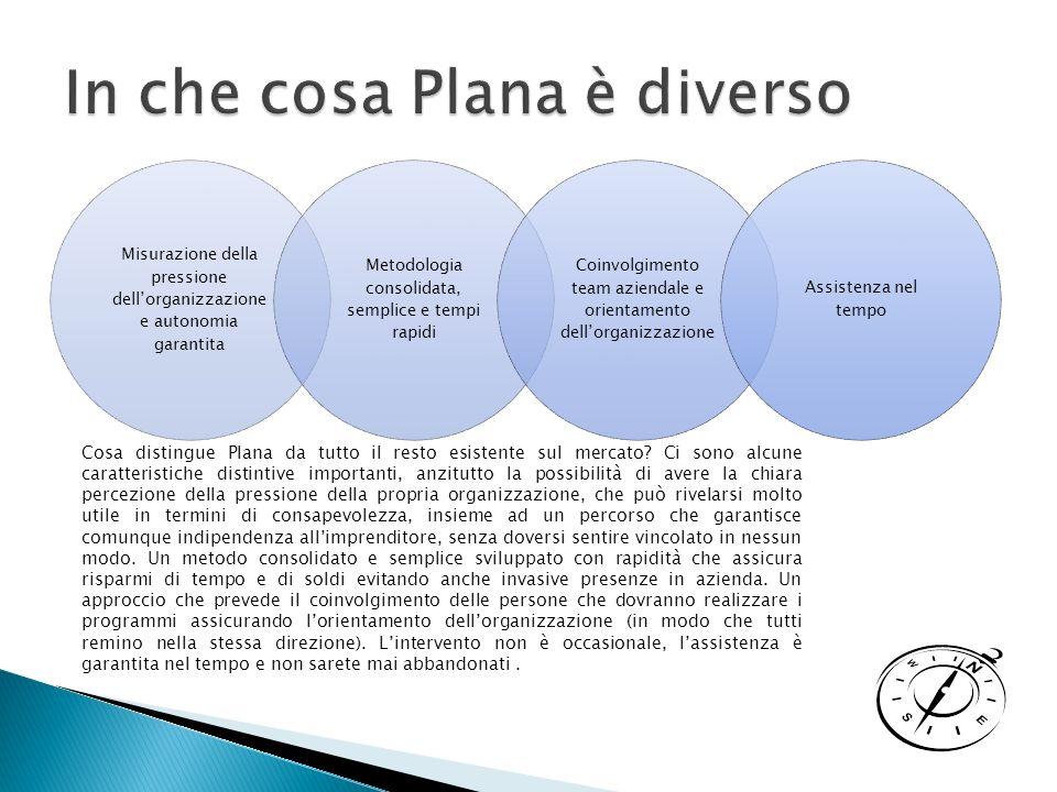 Cosa distingue Plana da tutto il resto esistente sul mercato.