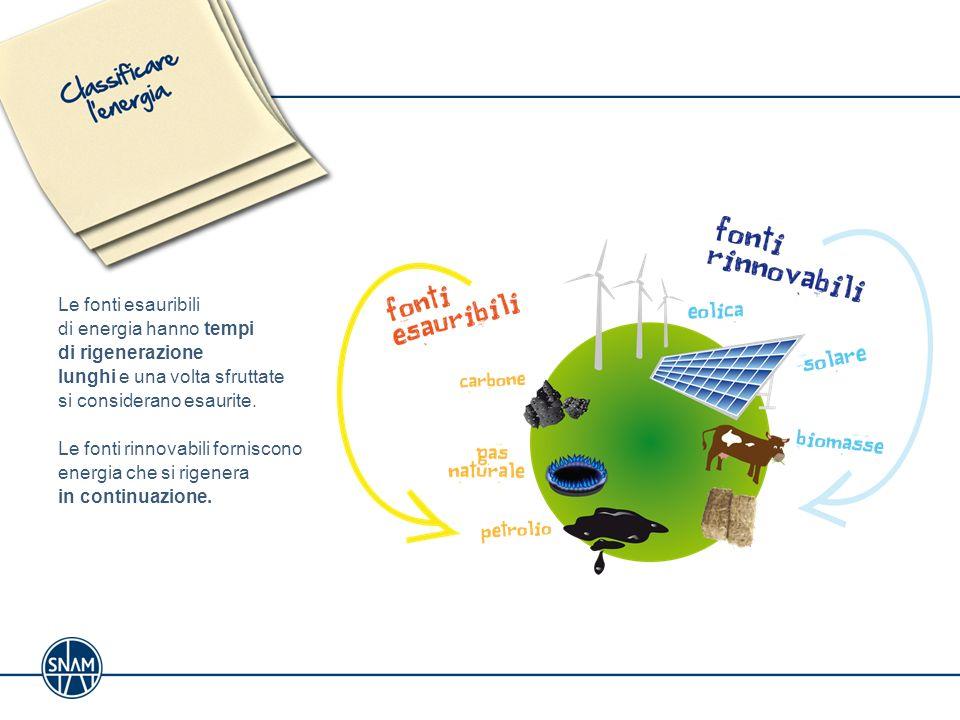 Le fonti esauribili di energia hanno tempi di rigenerazione lunghi e una volta sfruttate si considerano esaurite. Le fonti rinnovabili forniscono ener