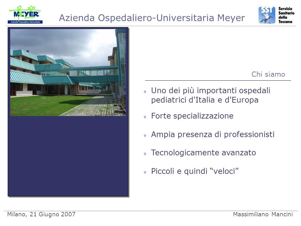 Azienda Ospedaliero-Universitaria Meyer Milano, 21 Giugno 2007Massimiliano Mancini Il nuovo ruolo dell informatica in sanità La testimonianza dell Azienda Ospedaliero-Universitaria Meyer