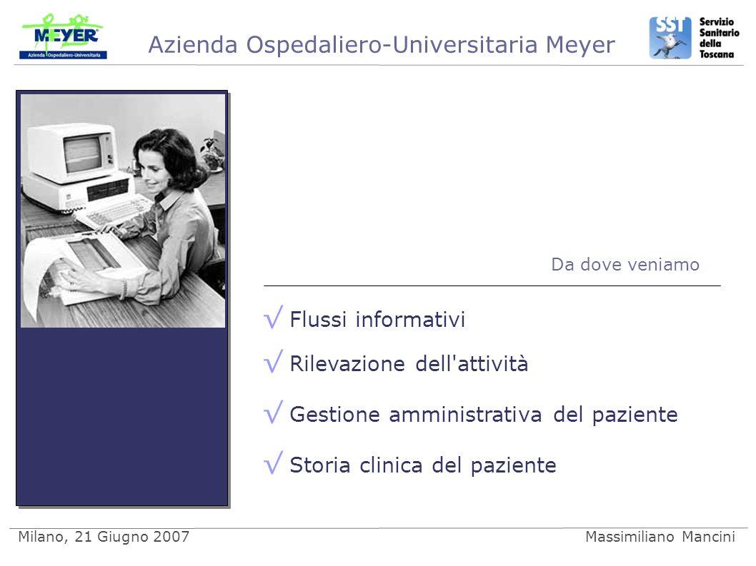 Azienda Ospedaliero-Universitaria Meyer Milano, 21 Giugno 2007Massimiliano Mancini Da dove veniamo Flussi informativi Rilevazione dell attività Gestione amministrativa del paziente Storia clinica del paziente