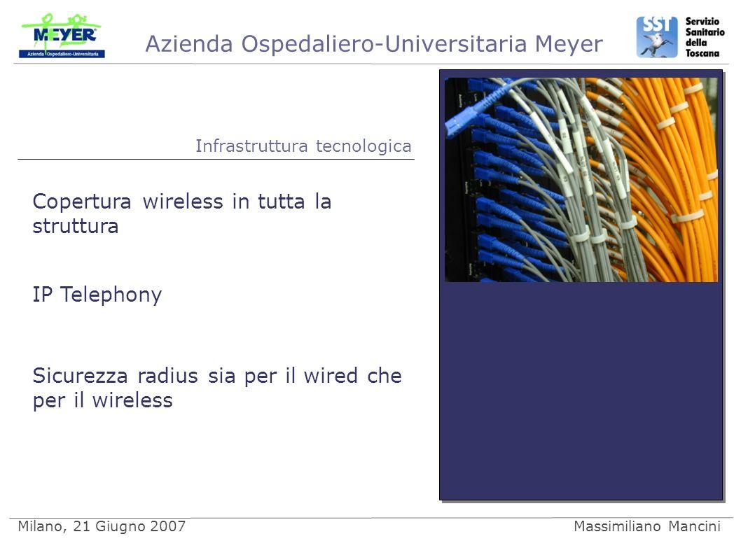 Azienda Ospedaliero-Universitaria Meyer Milano, 21 Giugno 2007Massimiliano Mancini Infrastruttura tecnologica Copertura wireless in tutta la struttura IP Telephony Sicurezza radius sia per il wired che per il wireless