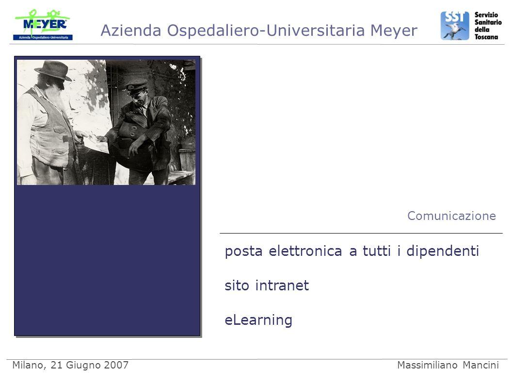 Azienda Ospedaliero-Universitaria Meyer Milano, 21 Giugno 2007Massimiliano Mancini Comunicazione posta elettronica a tutti i dipendenti sito intranet eLearning