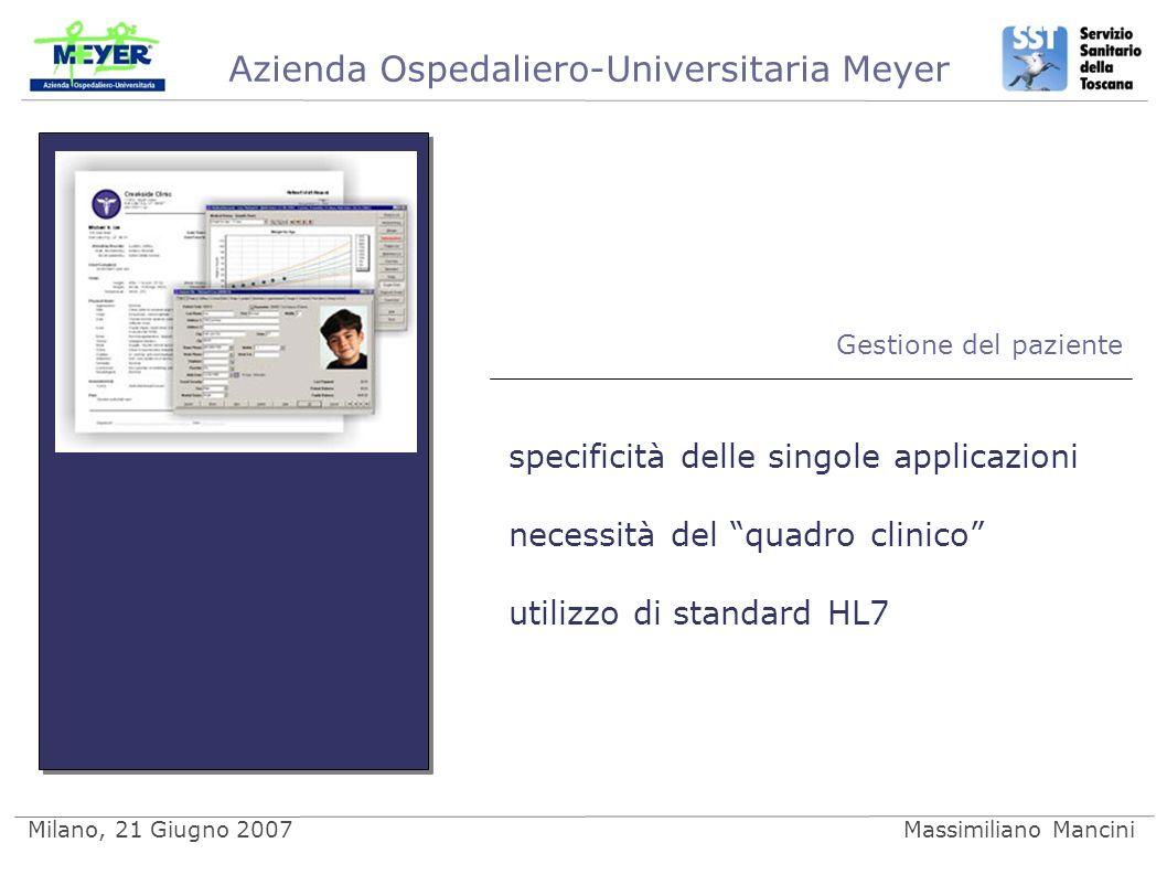 Azienda Ospedaliero-Universitaria Meyer Milano, 21 Giugno 2007Massimiliano Mancini Gestione del paziente specificità delle singole applicazioni necessità del quadro clinico utilizzo di standard HL7