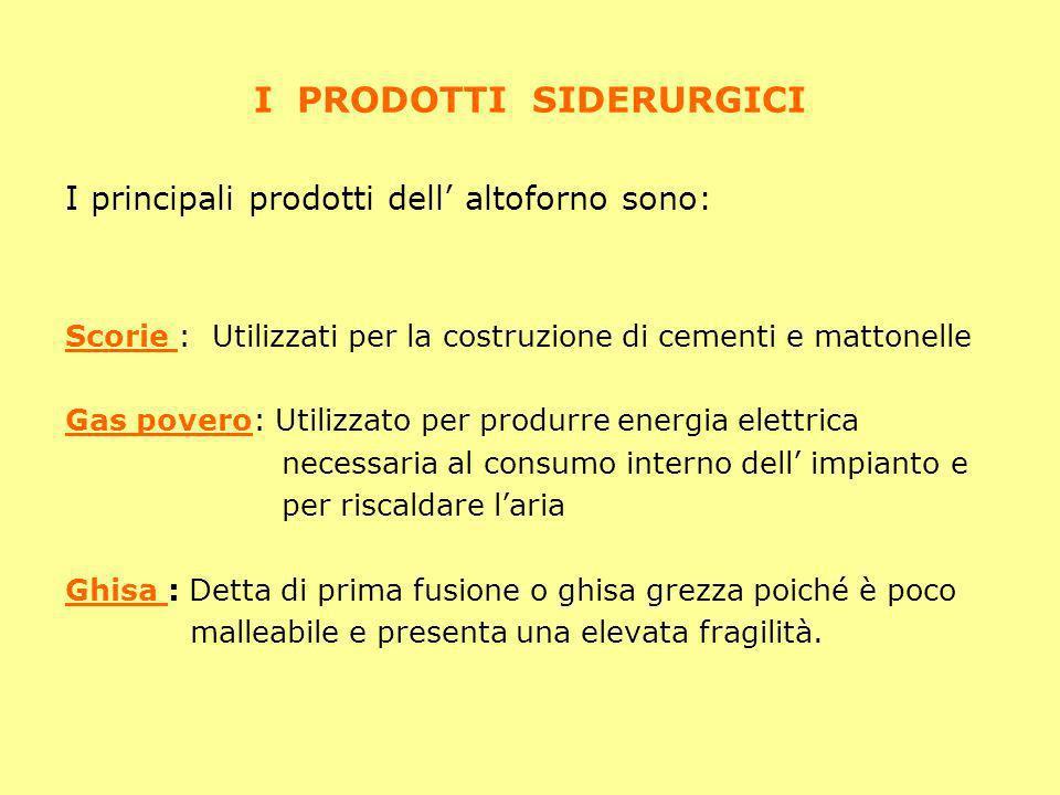 I PRODOTTI SIDERURGICI I principali prodotti dell altoforno sono: Scorie : Utilizzati per la costruzione di cementi e mattonelle Gas povero: Utilizzat