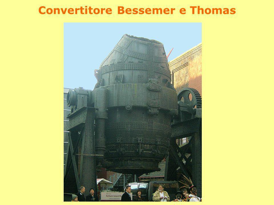 Convertitore Bessemer e Thomas
