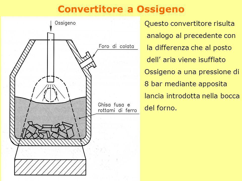 Convertitore a Ossigeno Questo convertitore risulta analogo al precedente con la differenza che al posto dell aria viene isufflato Ossigeno a una pres
