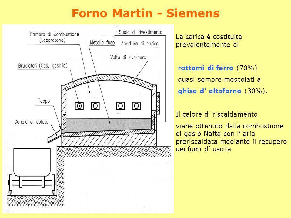 Forno Martin - Siemens La carica è costituita prevalentemente di rottami di ferro (70%) quasi sempre mescolati a ghisa d altoforno (30%). Il calore di