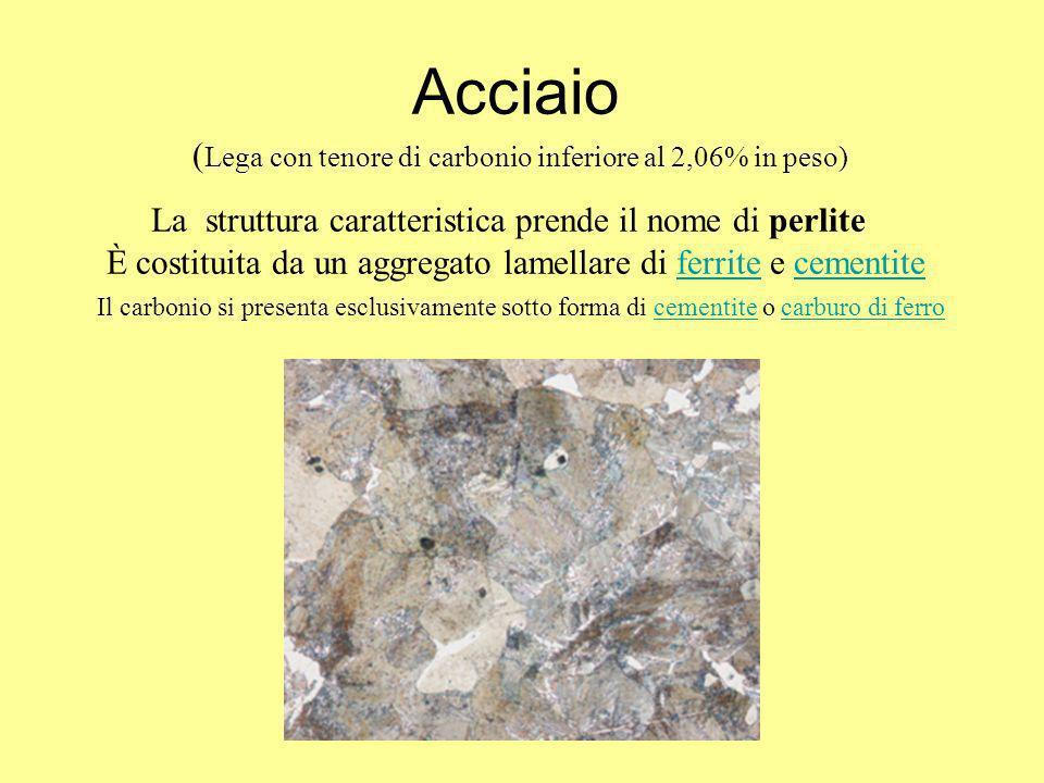 Acciaio ( Lega con tenore di carbonio inferiore al 2,06% in peso) La struttura caratteristica prende il nome di perlite È costituita da un aggregato l