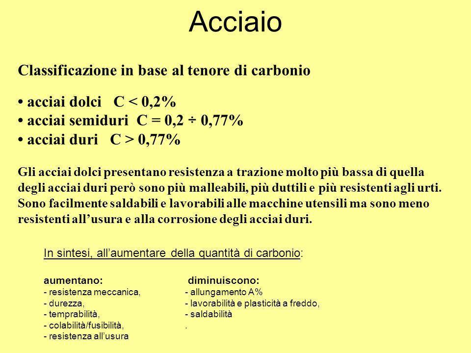 Acciaio Classificazione in base al tenore di carbonio acciai dolci C < 0,2% acciai semiduri C = 0,2 ÷ 0,77% acciai duri C > 0,77% Gli acciai dolci pre